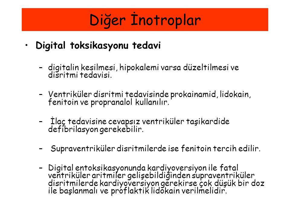 Diğer İnotroplar Digital toksikasyonu tedavi