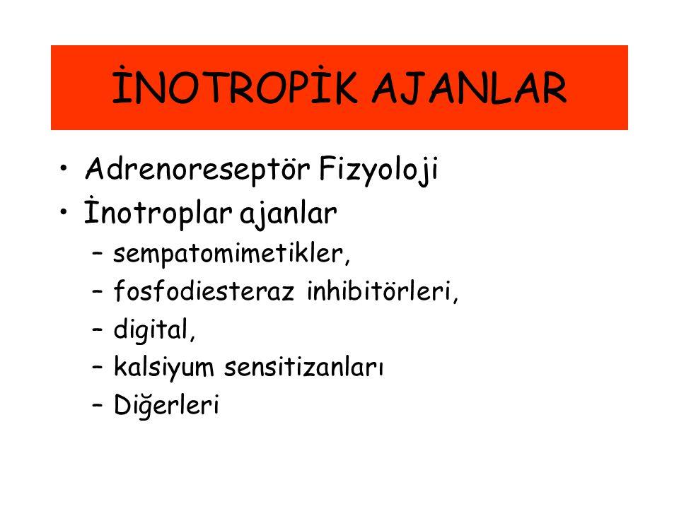İNOTROPİK AJANLAR Adrenoreseptör Fizyoloji İnotroplar ajanlar