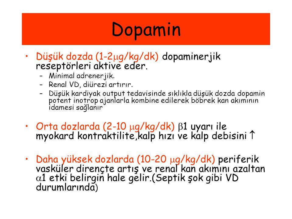 Dopamin Düşük dozda (1-2g/kg/dk) dopaminerjik reseptörleri aktive eder. Minimal adrenerjik. Renal VD, diürezi artırır.