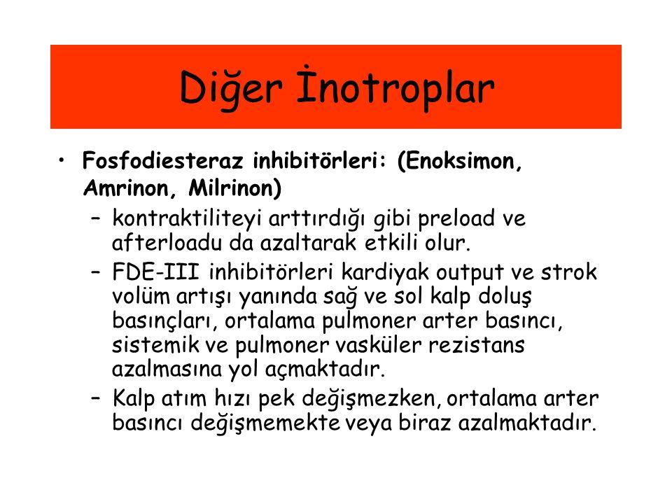 Diğer İnotroplar Fosfodiesteraz inhibitörleri: (Enoksimon, Amrinon, Milrinon)
