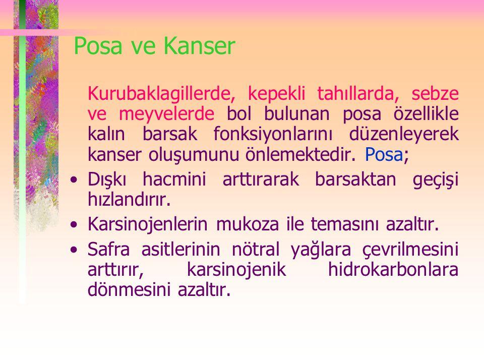 Posa ve Kanser
