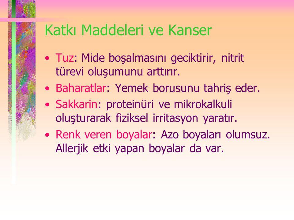 Katkı Maddeleri ve Kanser