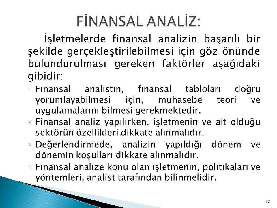 FİNANSAL ANALİZ: