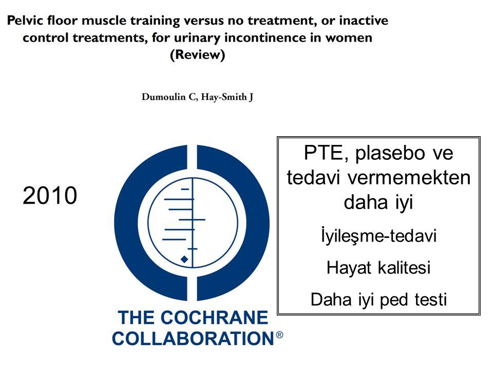 PTE, plasebo ve tedavi vermemekten daha iyi