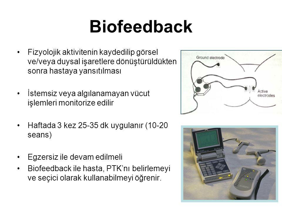 Biofeedback Fizyolojik aktivitenin kaydedilip görsel ve/veya duysal işaretlere dönüştürüldükten sonra hastaya yansıtılması.