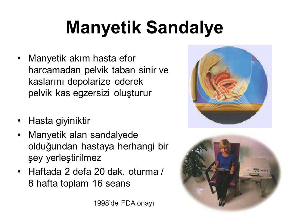 Manyetik Sandalye Manyetik akım hasta efor harcamadan pelvik taban sinir ve kaslarını depolarize ederek pelvik kas egzersizi oluşturur.