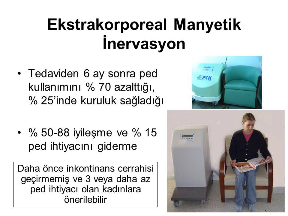 Ekstrakorporeal Manyetik İnervasyon