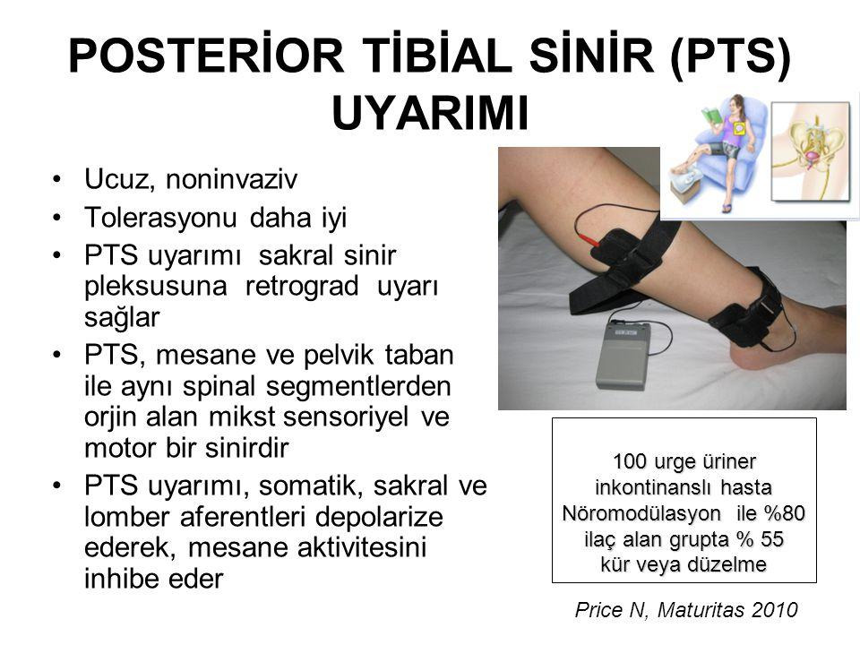 POSTERİOR TİBİAL SİNİR (PTS) UYARIMI