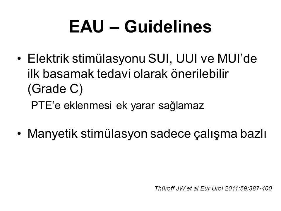 EAU – Guidelines Elektrik stimülasyonu SUI, UUI ve MUI'de ilk basamak tedavi olarak önerilebilir (Grade C)