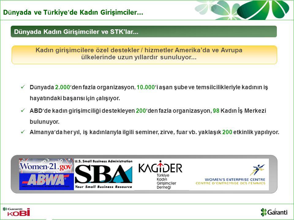 Dünyada ve Türkiye'de Kadın Girişimciler...