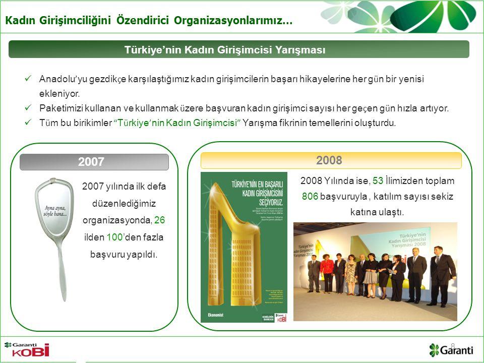 2007 2008 Kadın Girişimciliğini Özendirici Organizasyonlarımız...