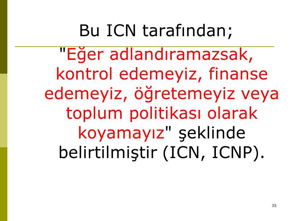 Bu ICN tarafından; Eğer adlandıramazsak, kontrol edemeyiz, finanse edemeyiz, öğretemeyiz veya toplum politikası olarak koyamayız şeklinde belirtilmiştir (ICN, ICNP).