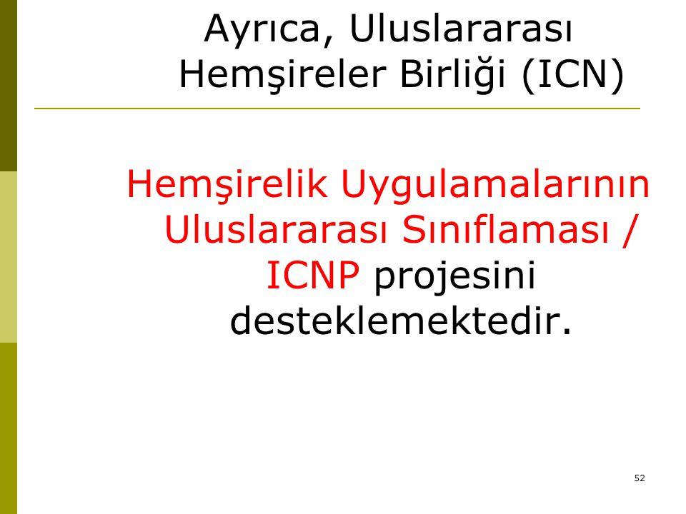 Ayrıca, Uluslararası Hemşireler Birliği (ICN) Hemşirelik Uygulamalarının Uluslararası Sınıflaması / ICNP projesini desteklemektedir.