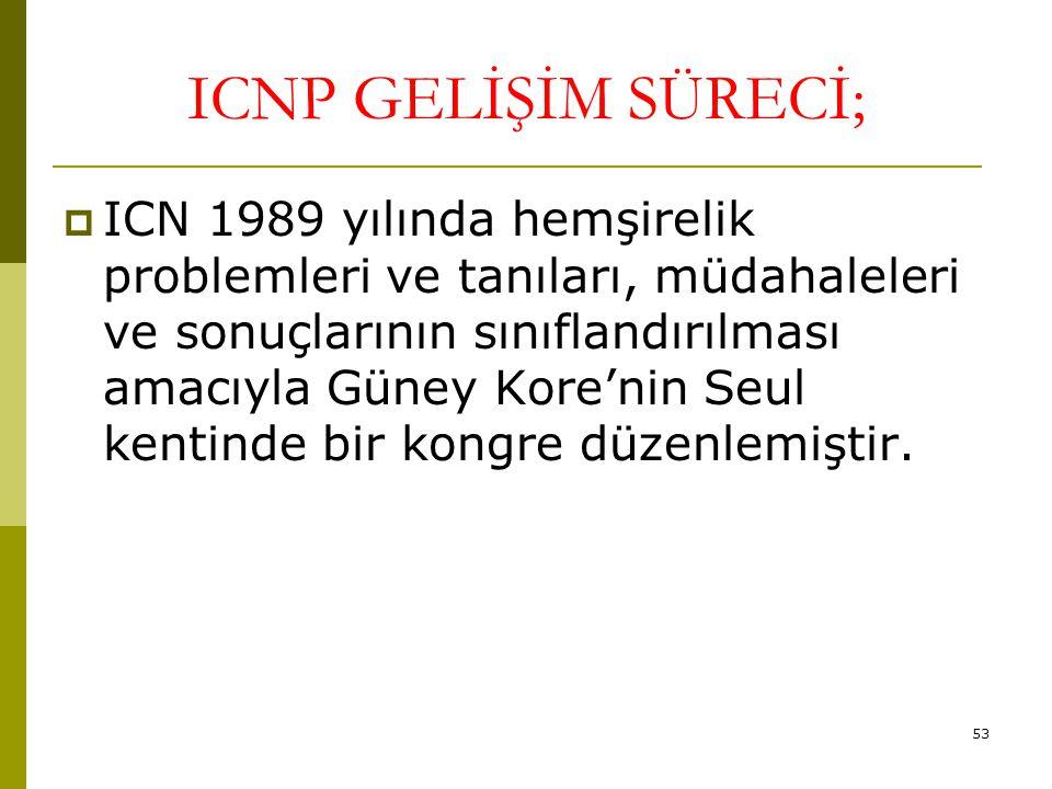 ICNP GELİŞİM SÜRECİ;