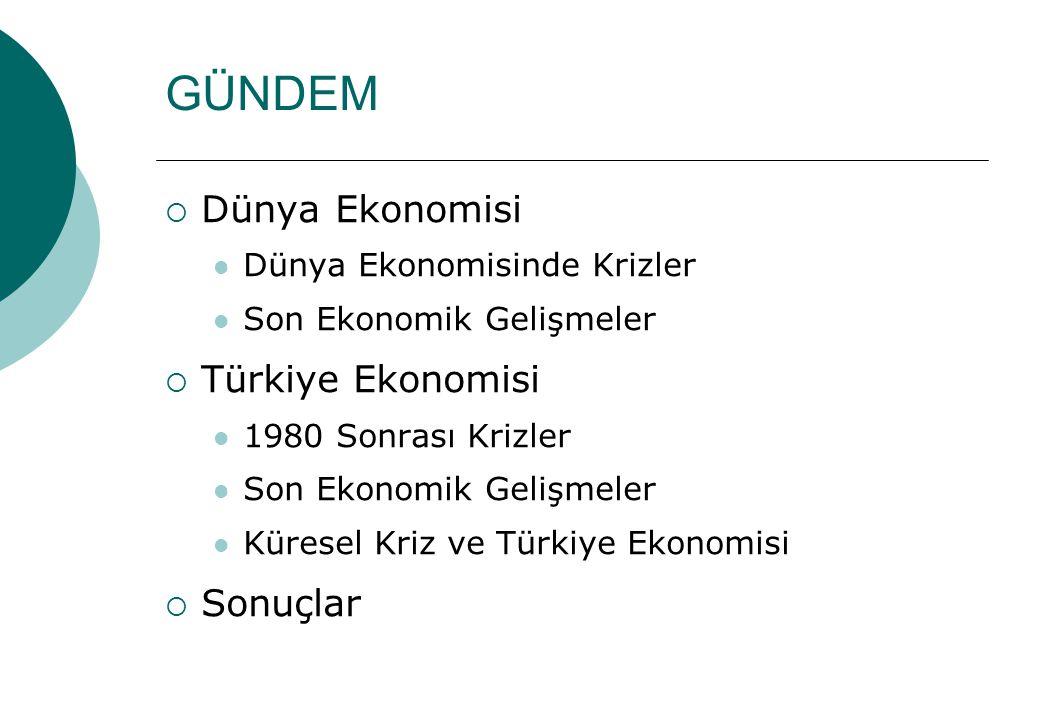 GÜNDEM Dünya Ekonomisi Türkiye Ekonomisi Sonuçlar