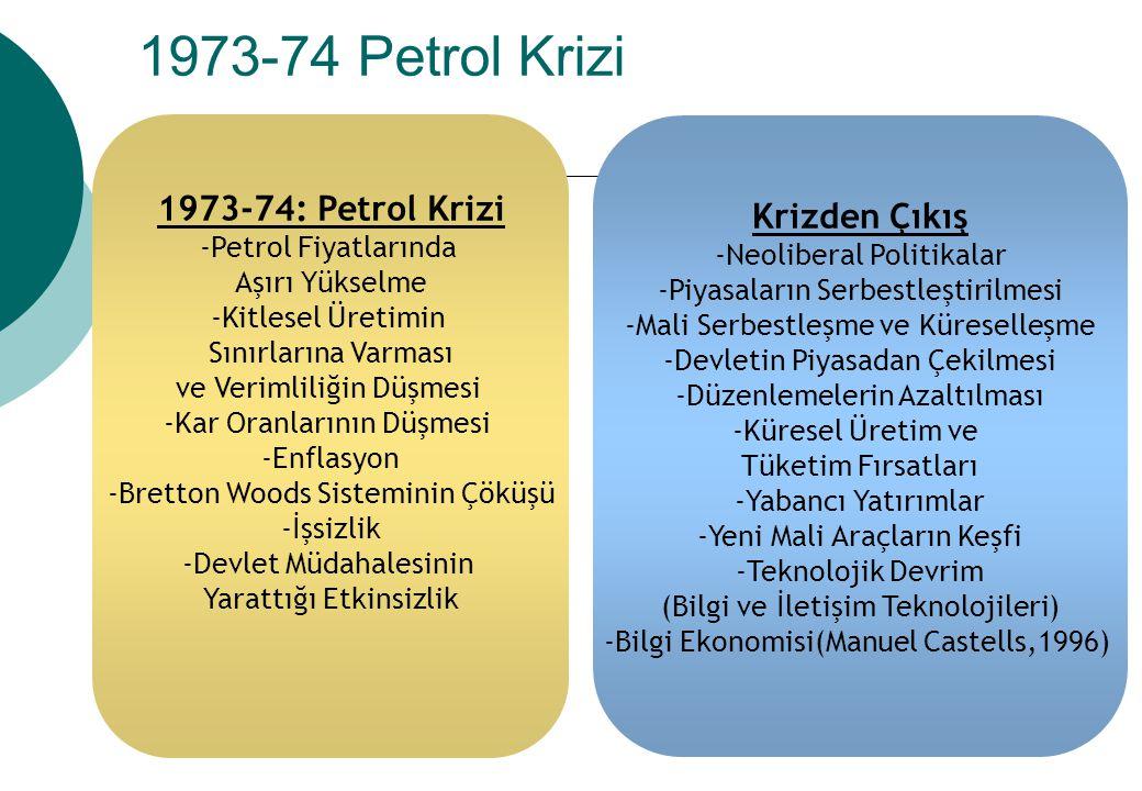 1973-74 Petrol Krizi 1973-74: Petrol Krizi Krizden Çıkış
