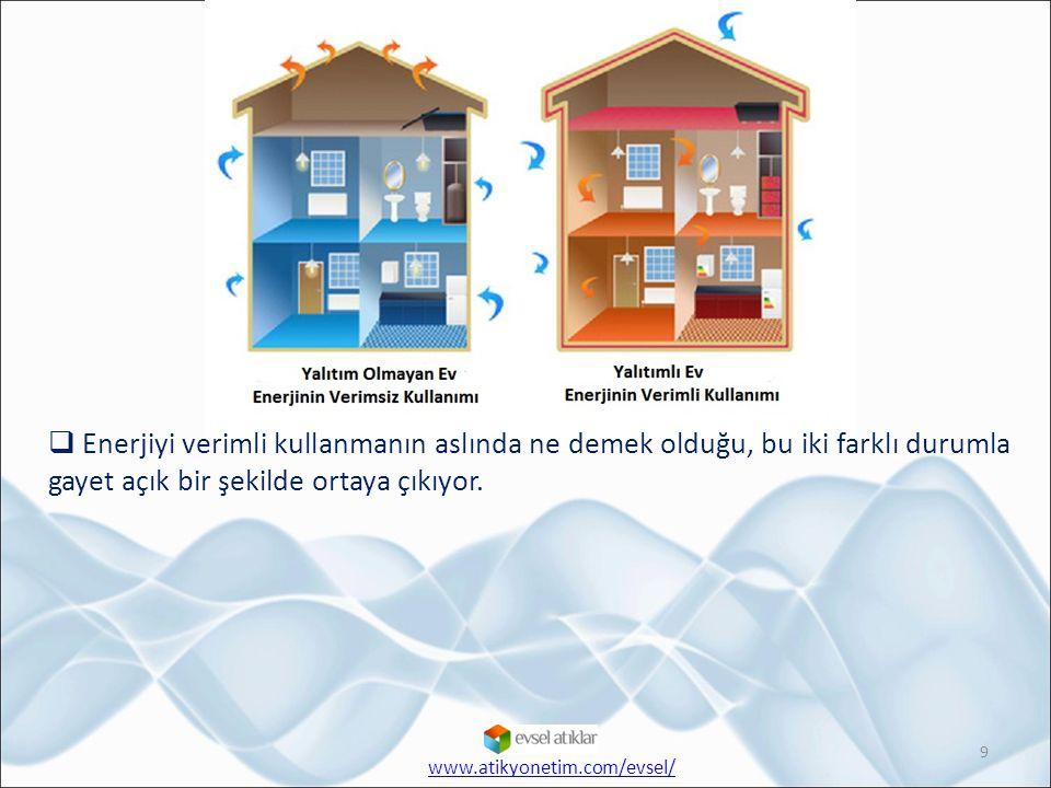 Enerjiyi verimli kullanmanın aslında ne demek olduğu, bu iki farklı durumla gayet açık bir şekilde ortaya çıkıyor.