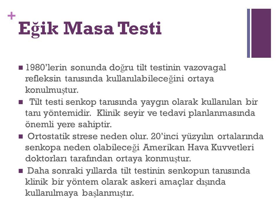 Eğik Masa Testi 1980'lerin sonunda doğru tilt testinin vazovagal refleksin tanısında kullanılabileceğini ortaya konulmuştur.