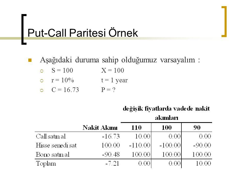 Put-Call Paritesi Örnek