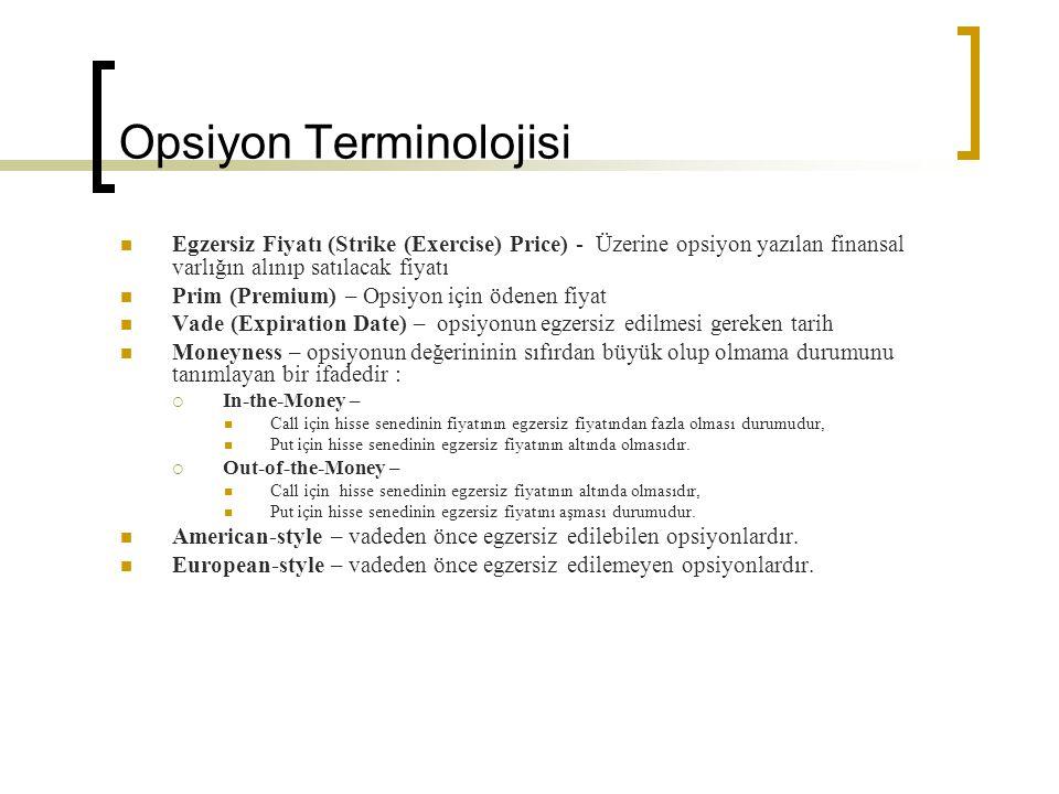 Opsiyon Terminolojisi