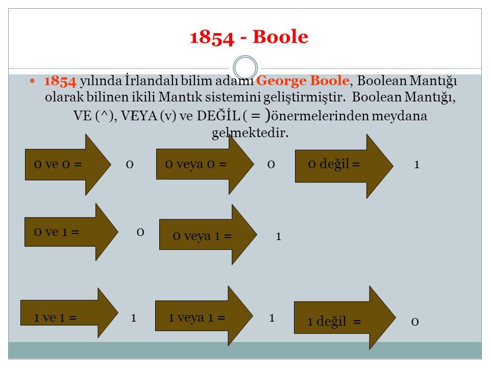 1854 - Boole