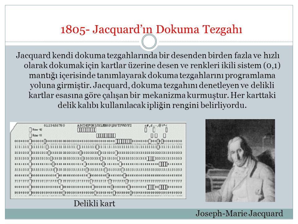 1805- Jacquard'ın Dokuma Tezgahı