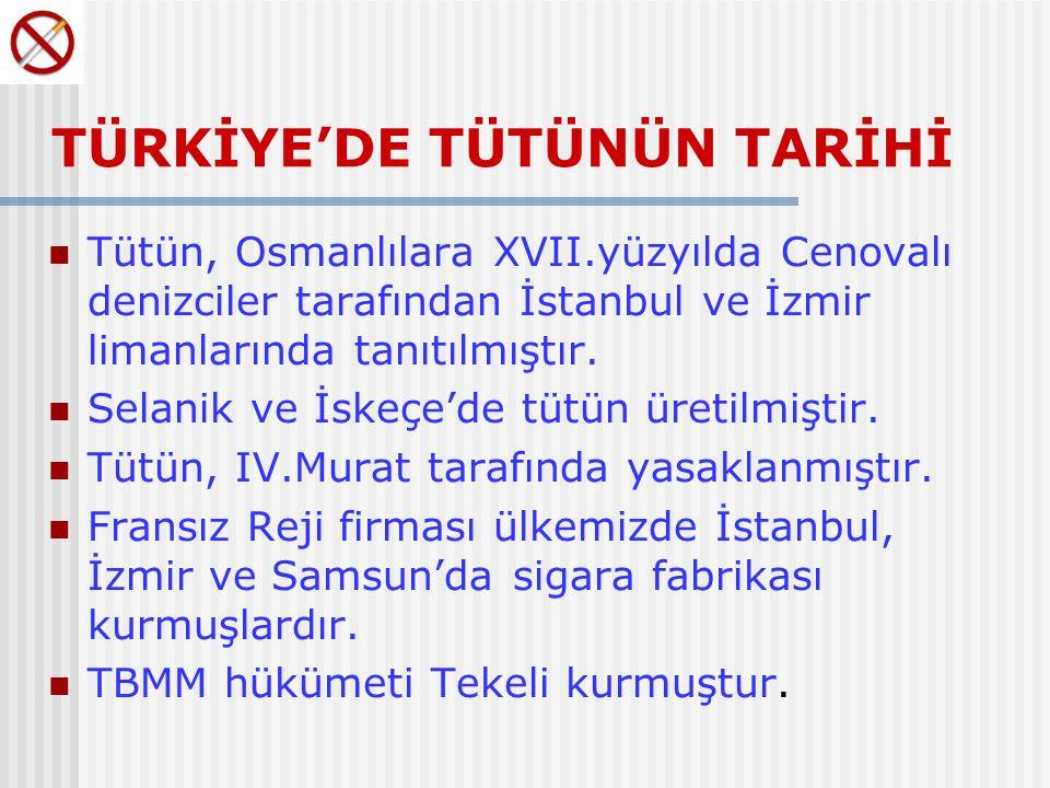 TÜRKİYE'DE TÜTÜNÜN TARİHİ