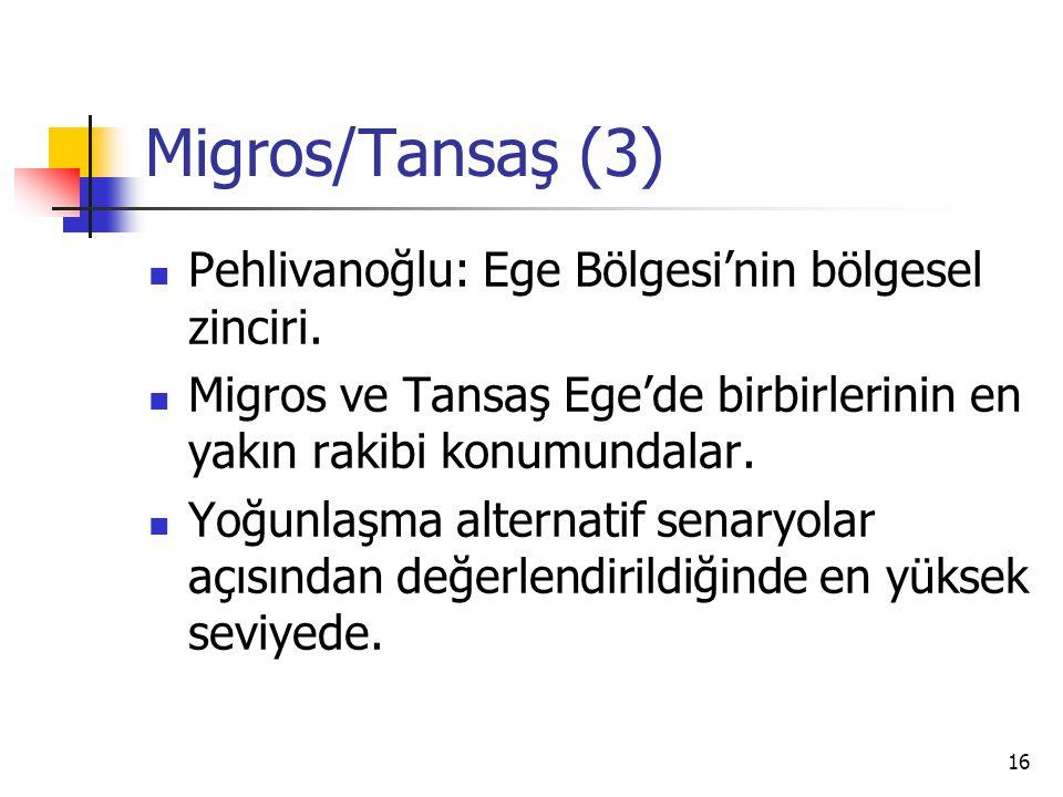 Migros/Tansaş (3) Pehlivanoğlu: Ege Bölgesi'nin bölgesel zinciri.