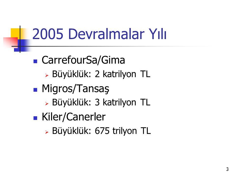 2005 Devralmalar Yılı CarrefourSa/Gima Migros/Tansaş Kiler/Canerler