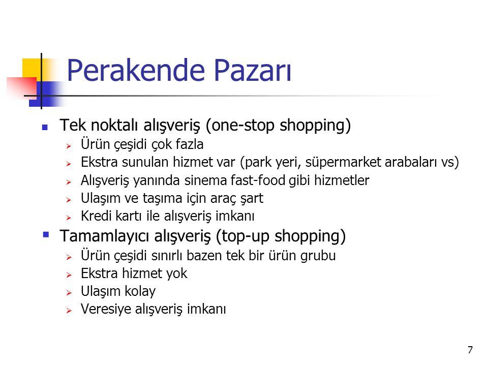 Perakende Pazarı Tek noktalı alışveriş (one-stop shopping)