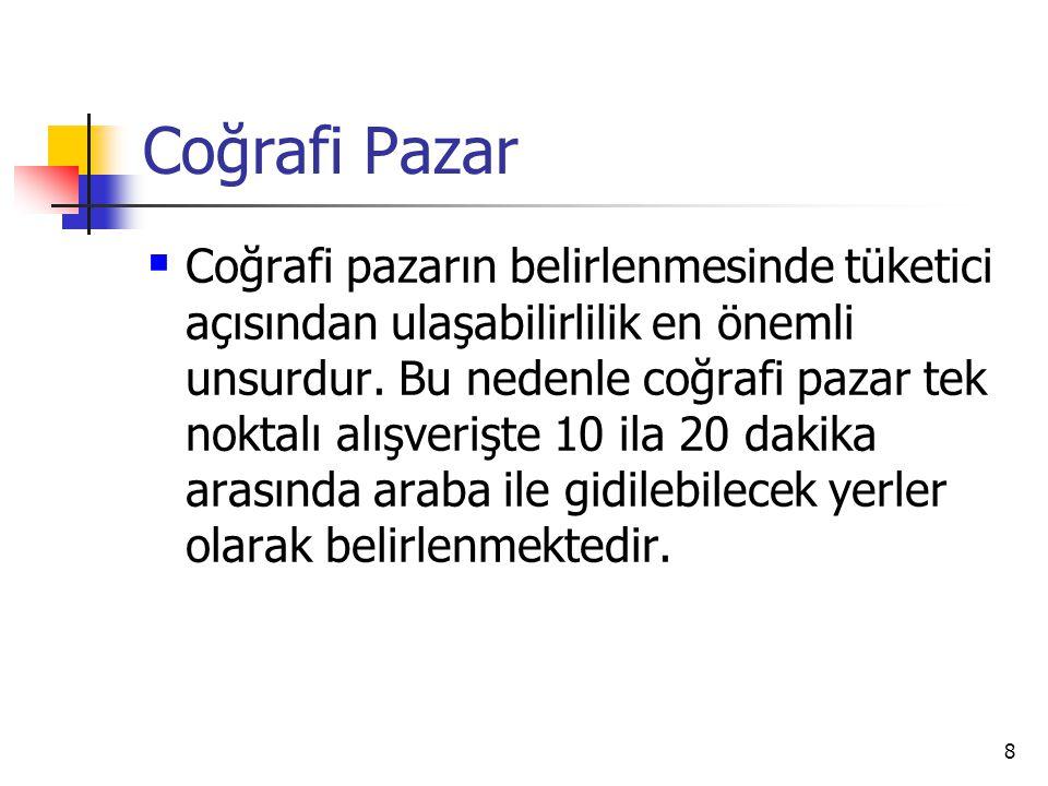 Coğrafi Pazar