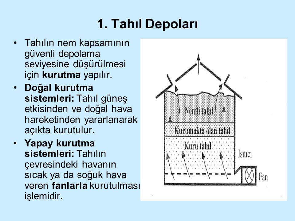 1. Tahıl Depoları Tahılın nem kapsamının güvenli depolama seviyesine düşürülmesi için kurutma yapılır.
