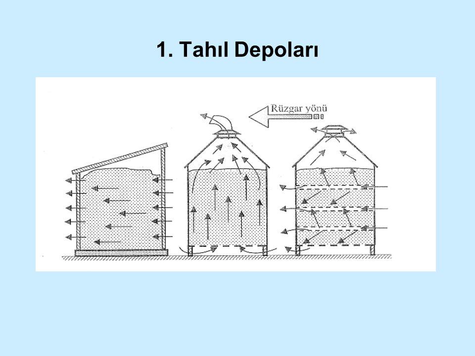 1. Tahıl Depoları