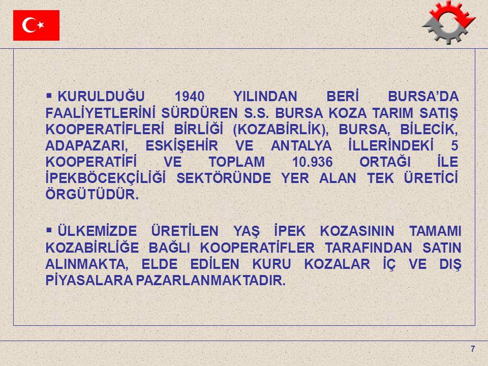 KURULDUĞU 1940 YILINDAN BERİ BURSA'DA FAALİYETLERİNİ SÜRDÜREN S. S