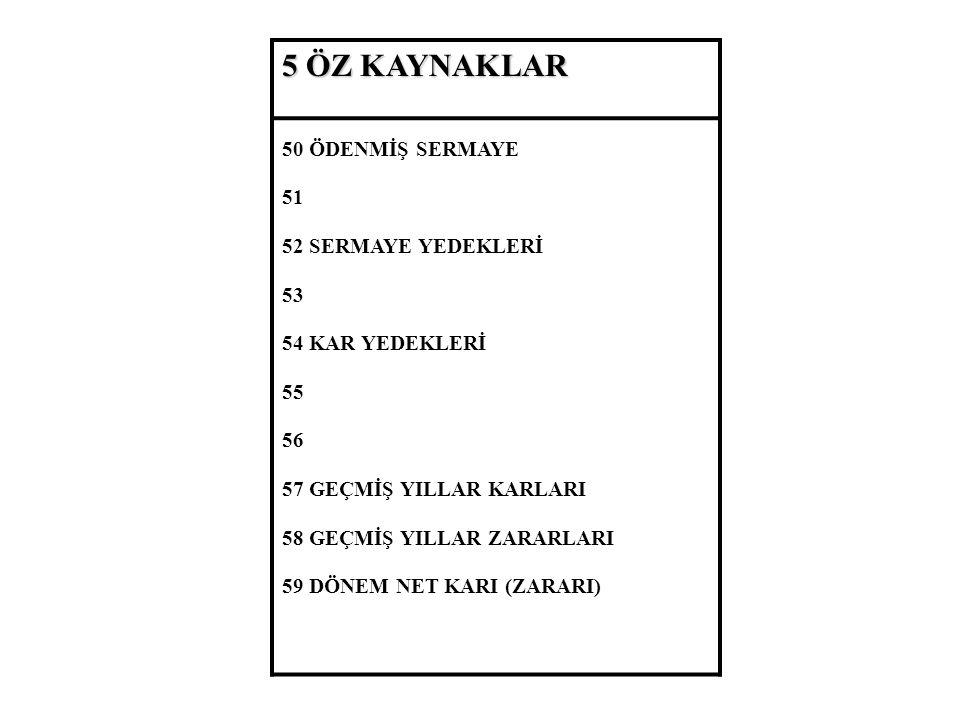 5 ÖZ KAYNAKLAR 50 ÖDENMİŞ SERMAYE 51 52 SERMAYE YEDEKLERİ 53