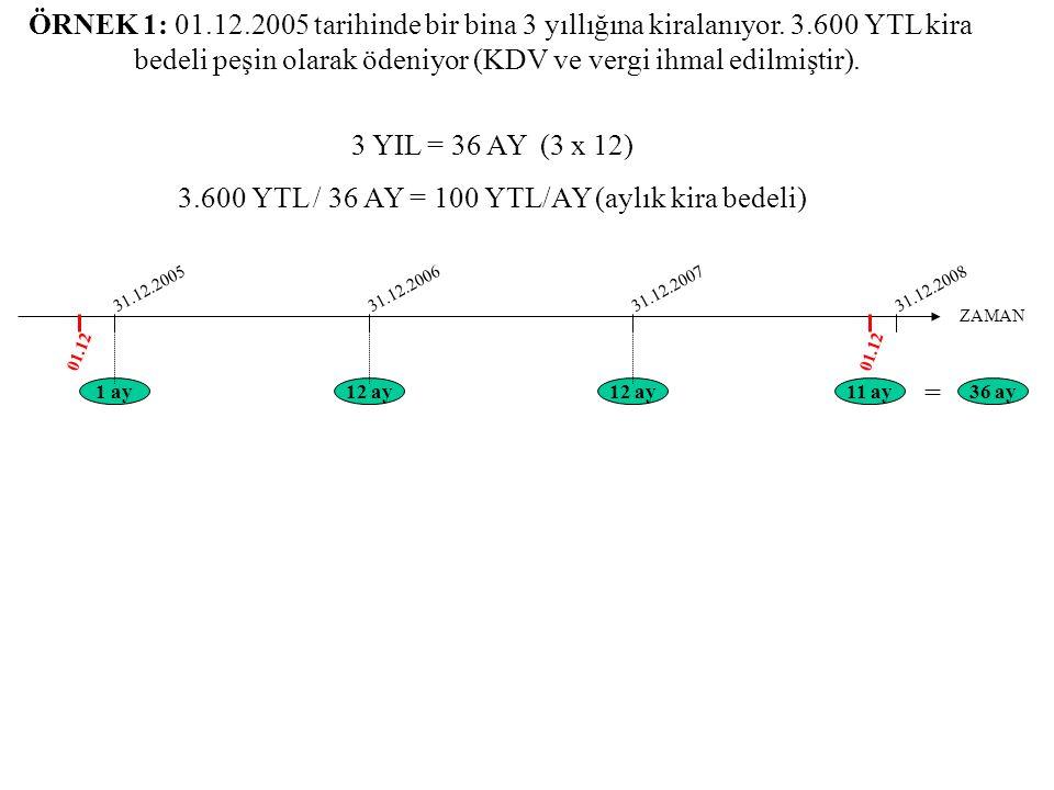 3.600 YTL / 36 AY = 100 YTL/AY (aylık kira bedeli)