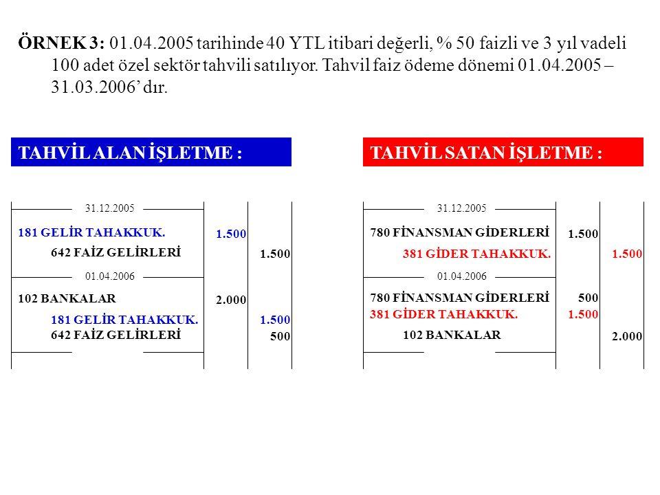 ÖRNEK 3: 01.04.2005 tarihinde 40 YTL itibari değerli, % 50 faizli ve 3 yıl vadeli 100 adet özel sektör tahvili satılıyor. Tahvil faiz ödeme dönemi 01.04.2005 – 31.03.2006' dır.