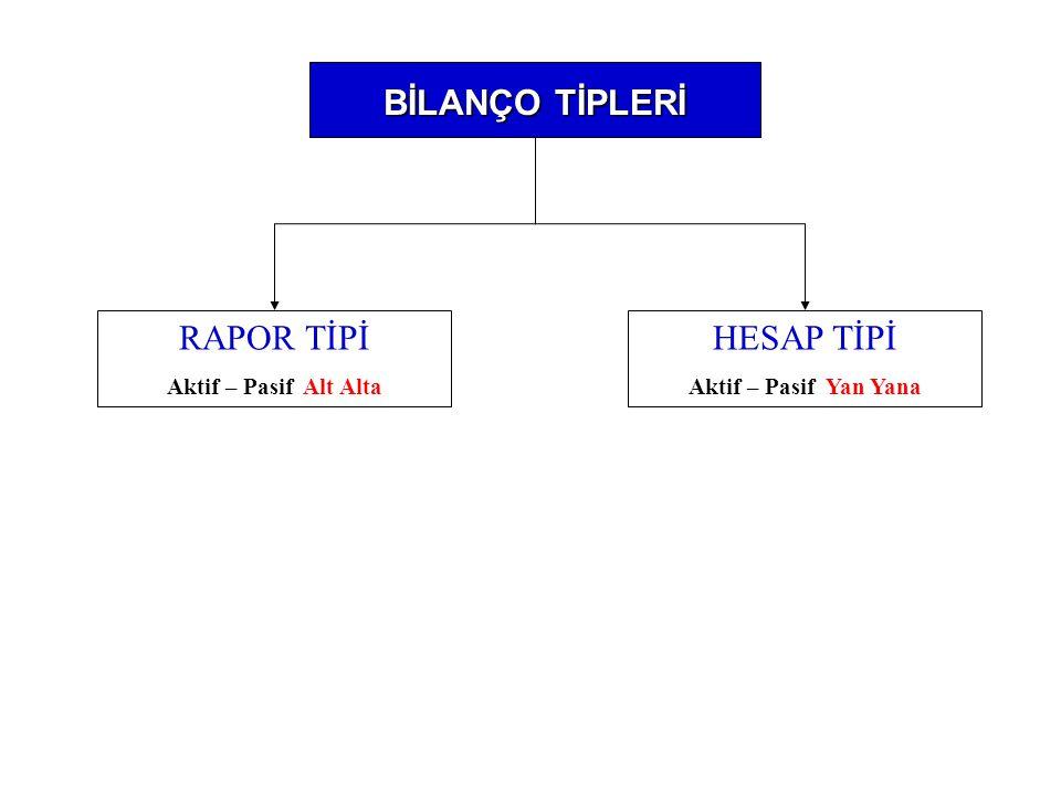 BİLANÇO TİPLERİ RAPOR TİPİ HESAP TİPİ Aktif – Pasif Alt Alta