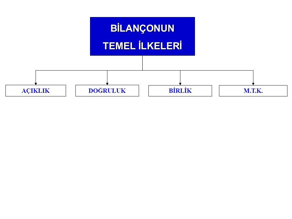BİLANÇONUN TEMEL İLKELERİ