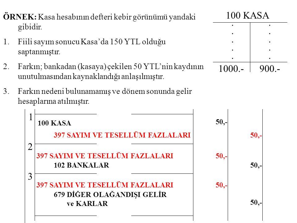 100 KASA ÖRNEK: Kasa hesabının defteri kebir görünümü yandaki gibidir. Fiili sayım sonucu Kasa'da 150 YTL olduğu saptanmıştır.