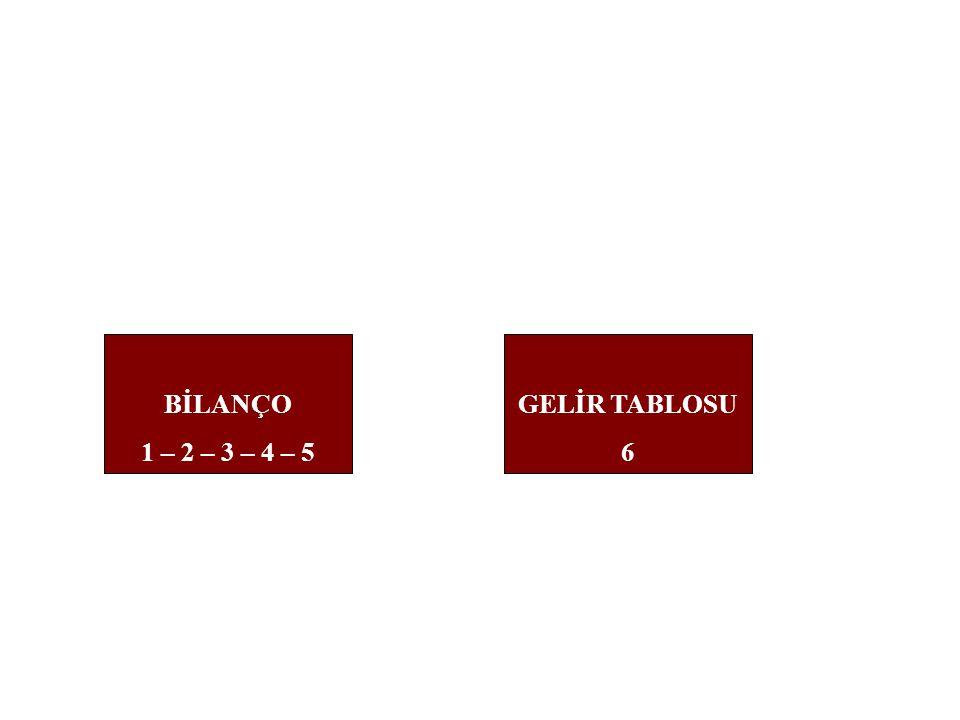 BİLANÇO 1 – 2 – 3 – 4 – 5 GELİR TABLOSU 6