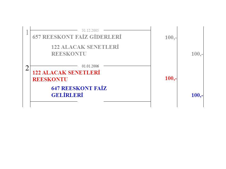 1 2 657 REESKONT FAİZ GİDERLERİ 100,- 122 ALACAK SENETLERİ REESKONTU