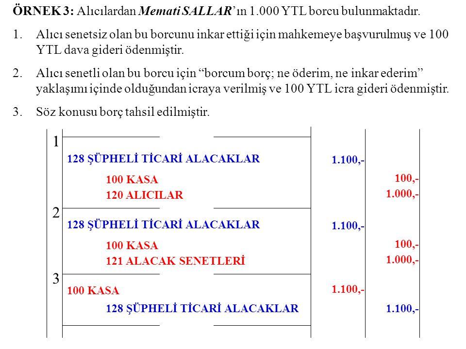 ÖRNEK 3: Alıcılardan Memati SALLAR'ın 1.000 YTL borcu bulunmaktadır.