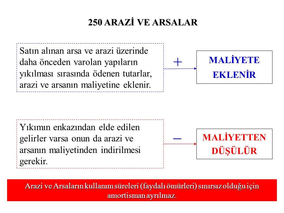 250 ARAZİ VE ARSALAR