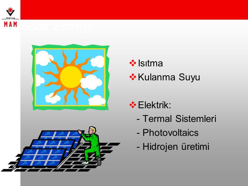 Solar Energy Isıtma Kulanma Suyu Elektrik: - Termal Sistemleri