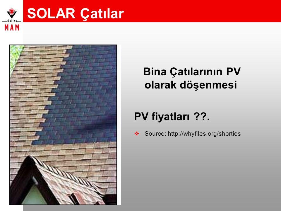 SOLAR Çatılar Bina Çatılarının PV olarak döşenmesi PV fiyatları .