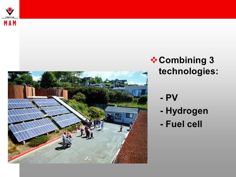 Combining 3 technologies: