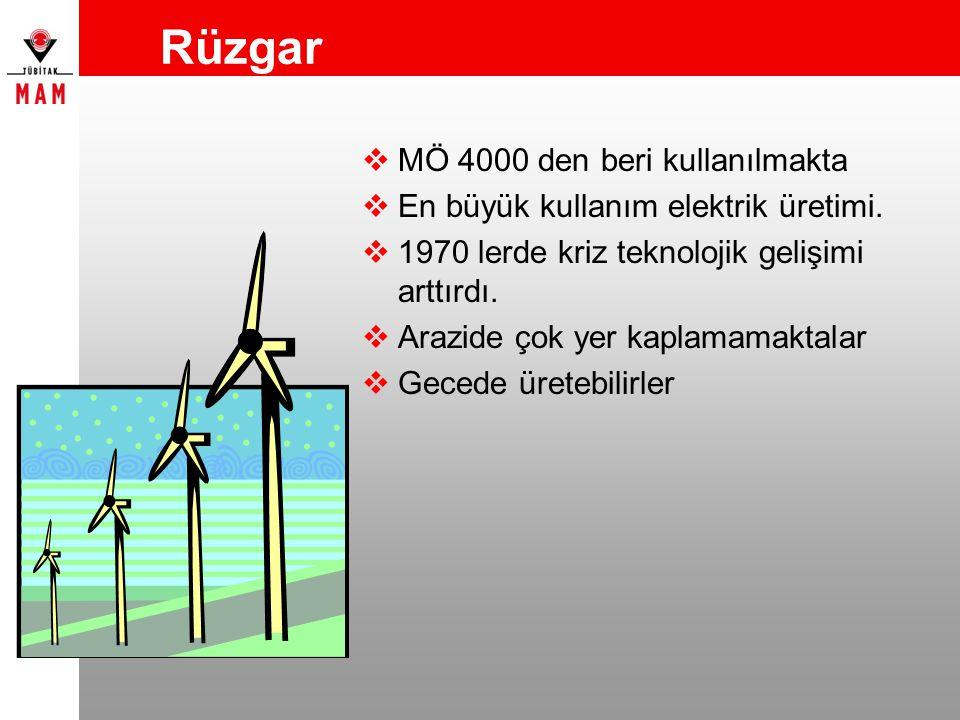 Rüzgar MÖ 4000 den beri kullanılmakta