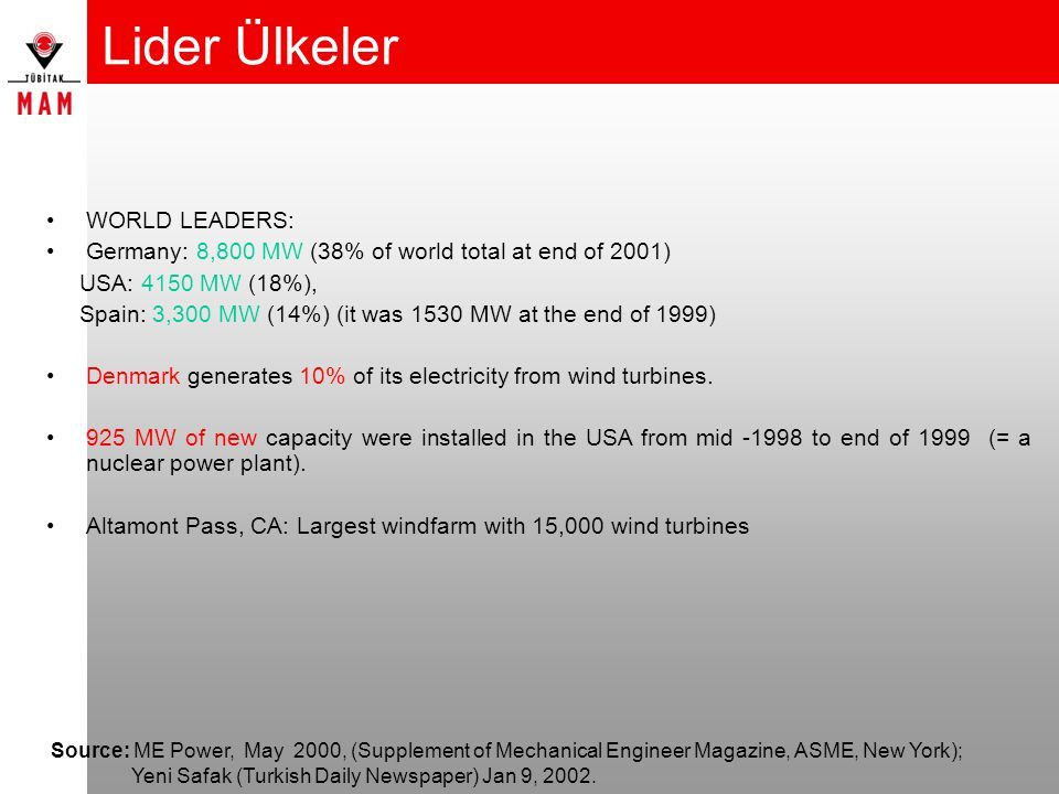 Lider Ülkeler WORLD LEADERS: