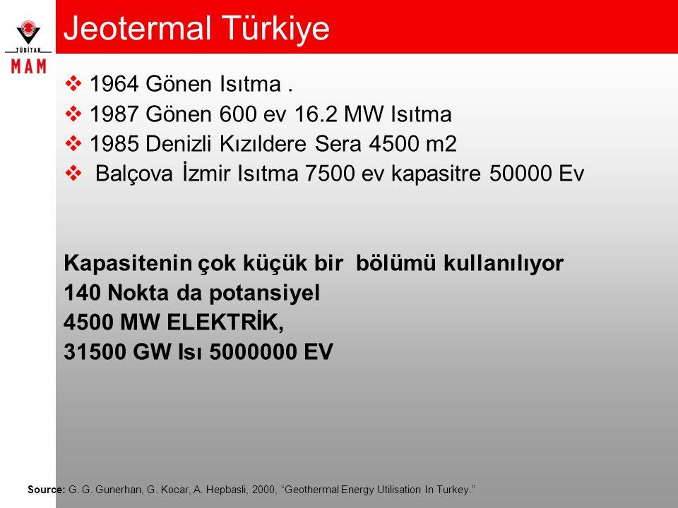Jeotermal Türkiye 1964 Gönen Isıtma . 1987 Gönen 600 ev 16.2 MW Isıtma